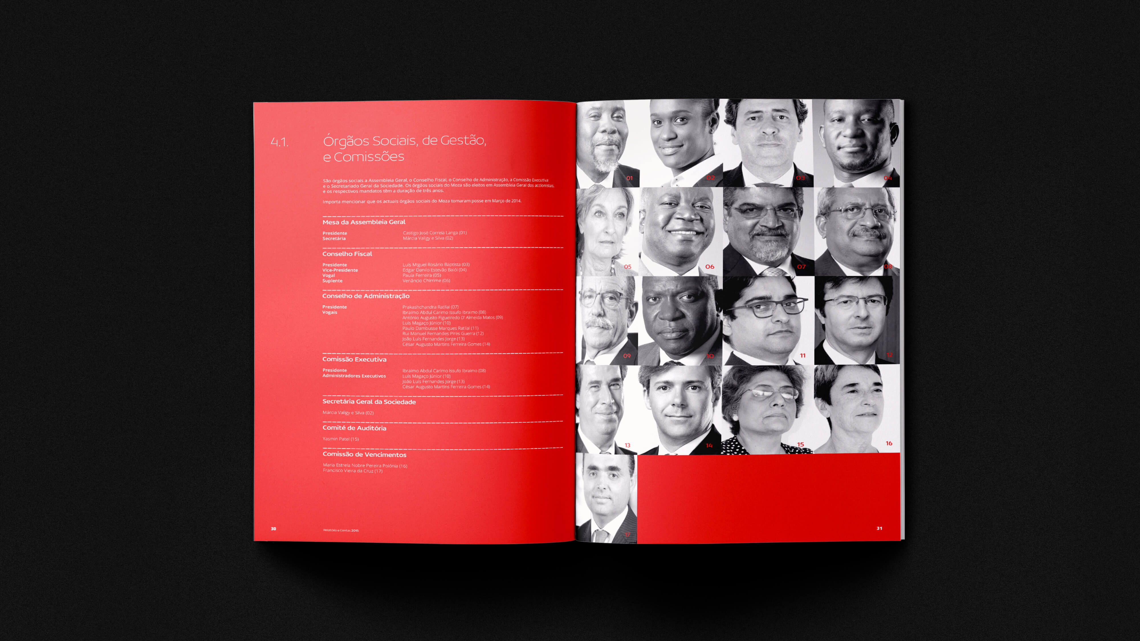 Moza Annual Report 2015