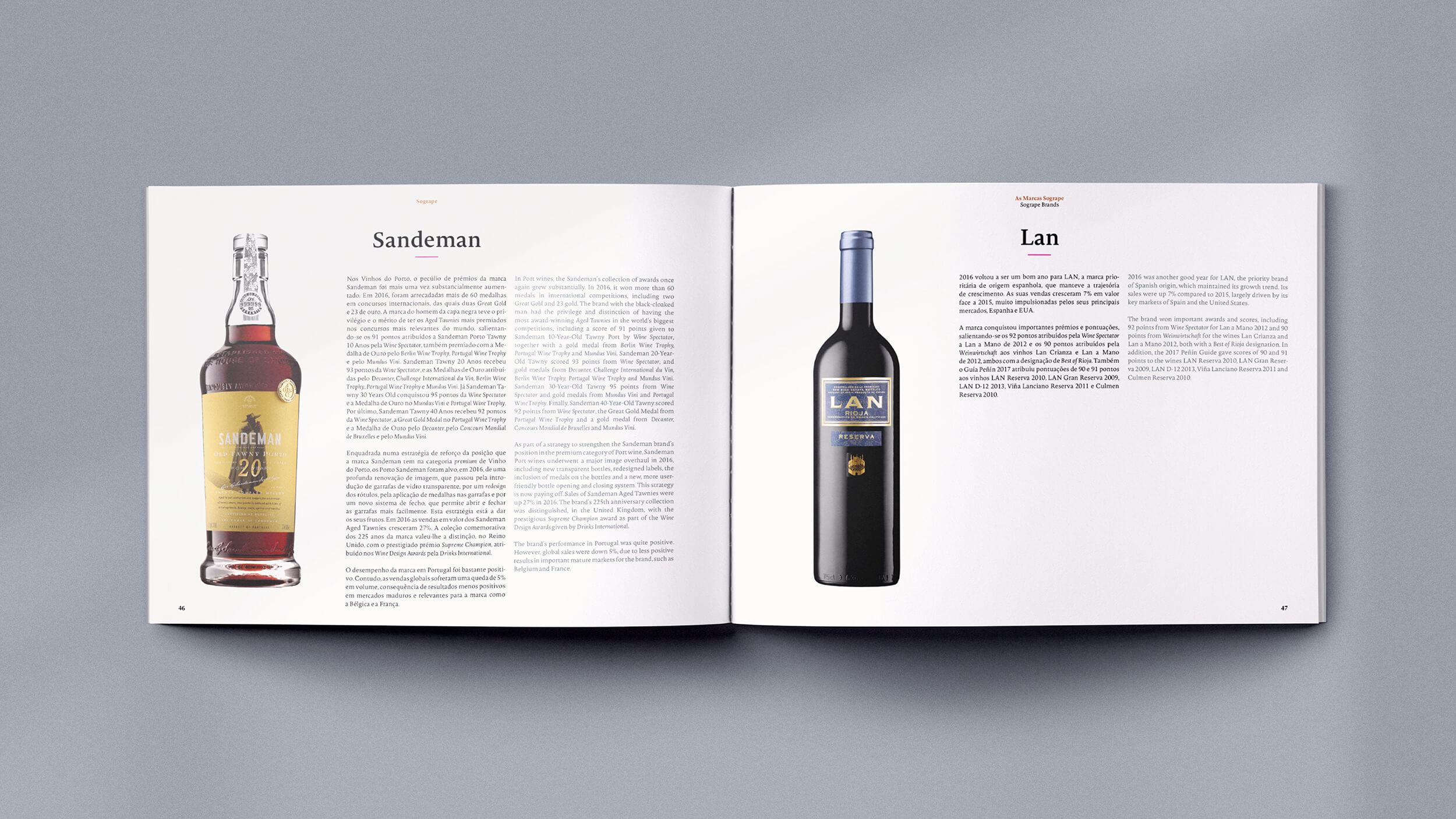 Sogrape Annual Report 2016